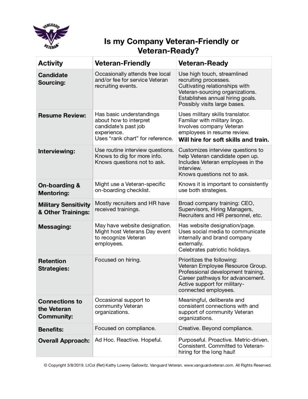 VF vs VR Chart_JPEG